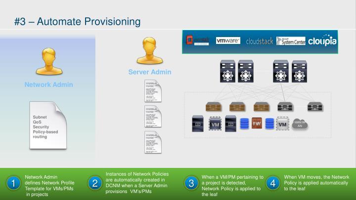 #3 – Automate Provisioning