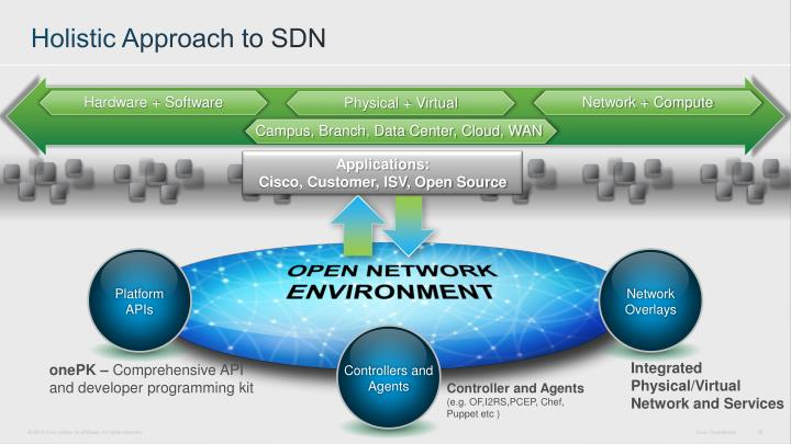 Holistic Approach to SDN