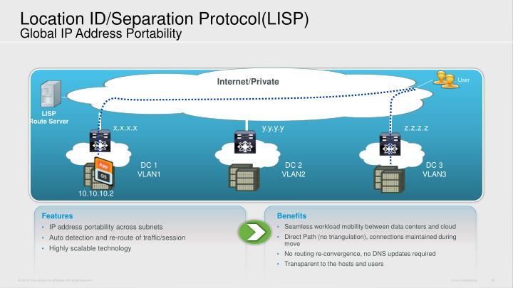 Location ID/Separation Protocol(LISP)