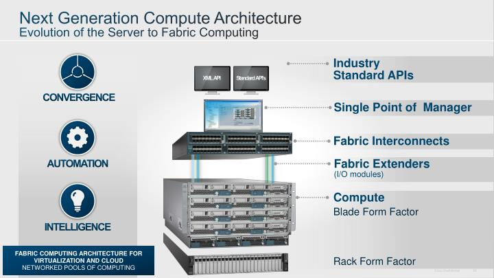 Next Generation Compute Architecture