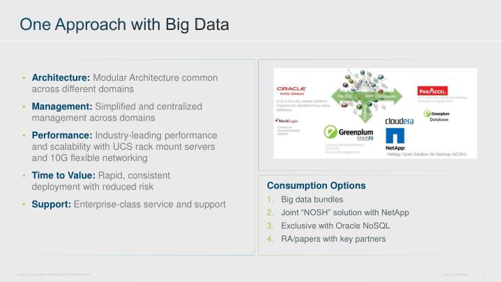 One Approach with Big Data