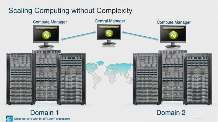 Scaling Computing without Complexity