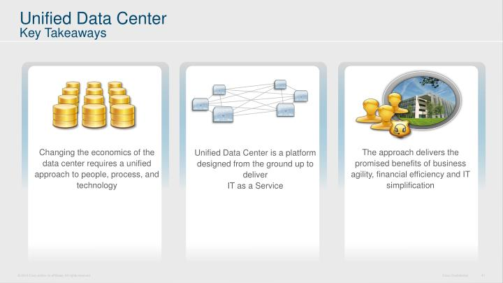 Unified Data Center