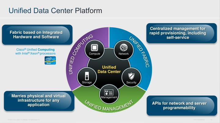 Unified Data Center Platform
