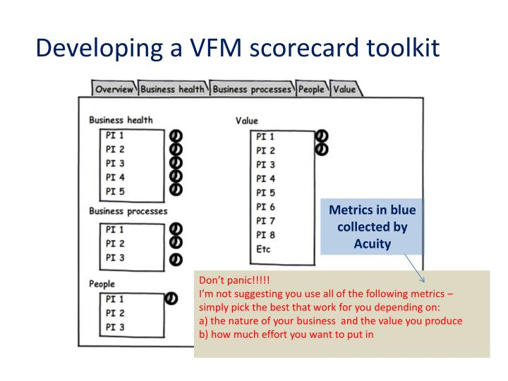 Developing a VFM scorecard toolkit