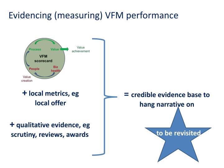 Evidencing (measuring) VFM performance