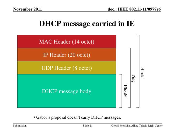 DHCP message carried in IE