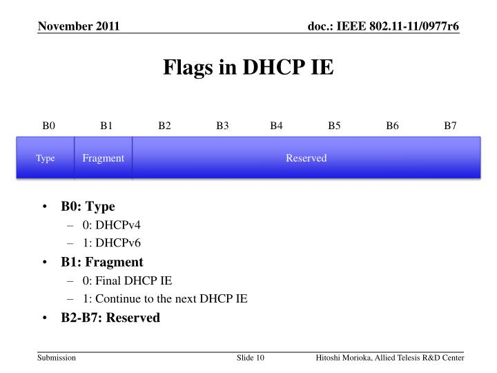 Flags in DHCP IE