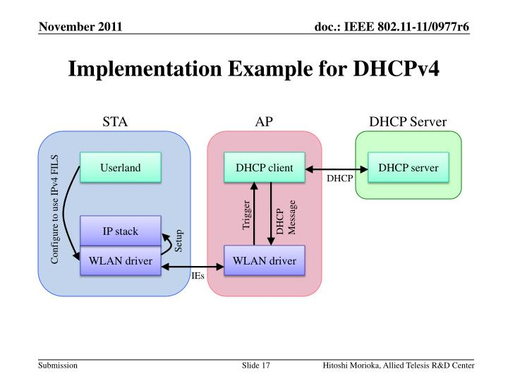 Implementation Example for DHCPv4