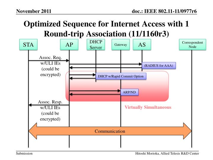 Optimized Sequence for Internet Access with 1 Round-trip Association (11/