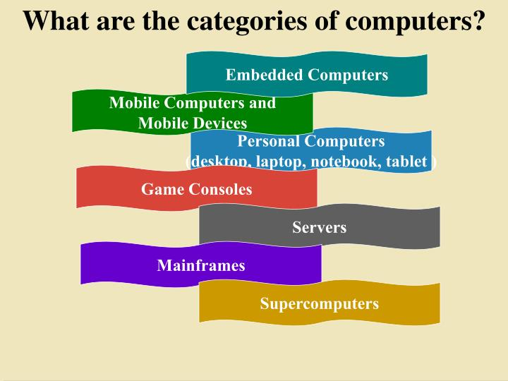 What are the categories of computers?