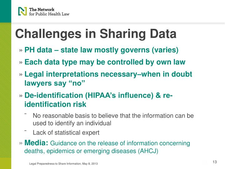 Challenges in Sharing Data