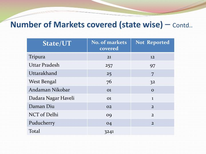 Number of Markets covered (state wise)