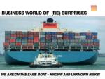 business world of re surprises