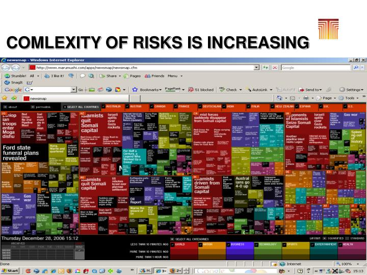COMLEXITY OF RISKS IS INCREASING