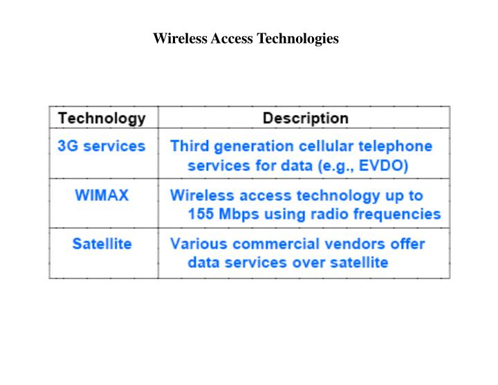Wireless Access Technologies