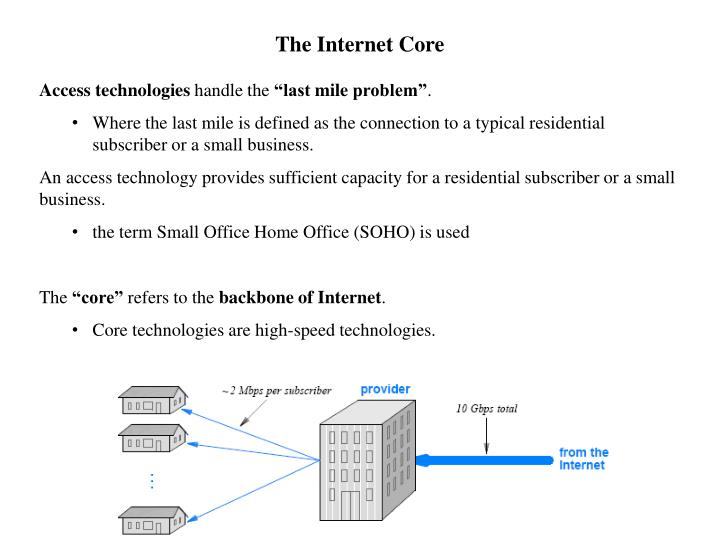 The Internet Core