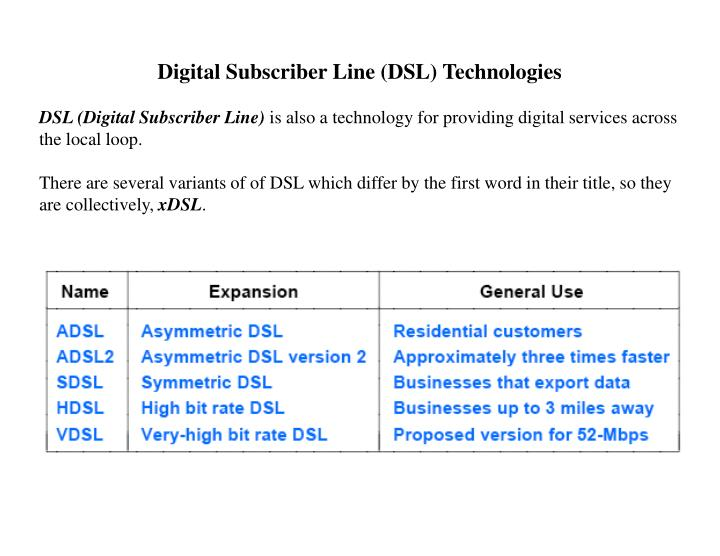 Digital Subscriber Line (DSL) Technologies