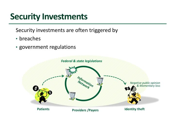 Security Investments