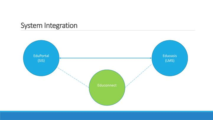 System Integration
