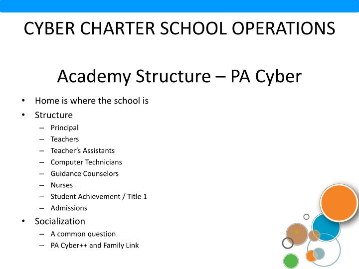 Cyber charter school operations academy structure pa cyber