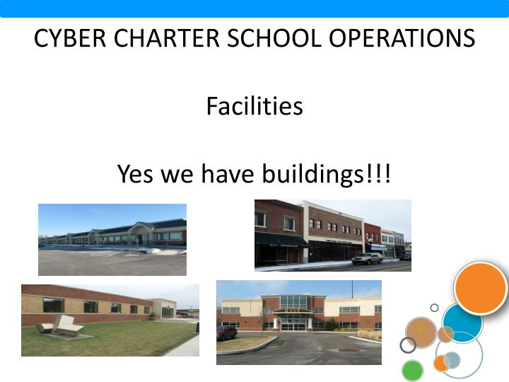 CYBER CHARTER SCHOOL OPERATIONS