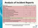 analysis of incident reports