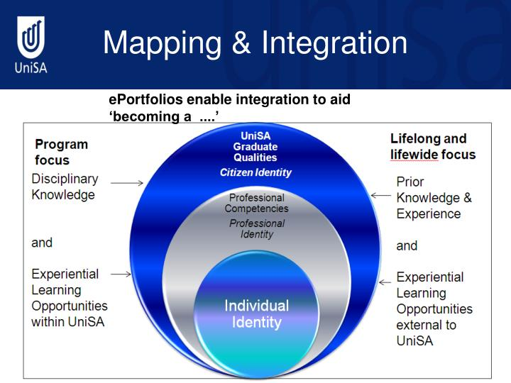 Mapping & Integration