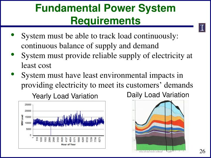 Fundamental Power System Requirements