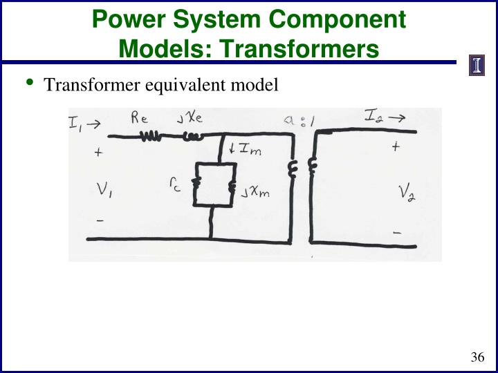 Power System Component