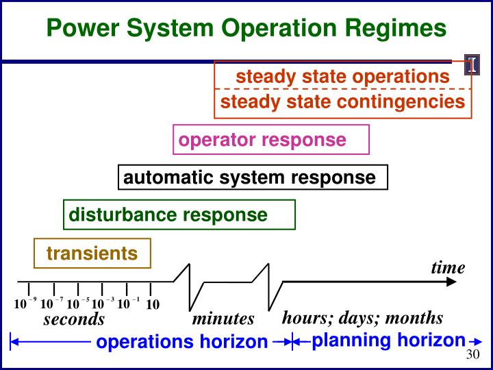 steady state operations