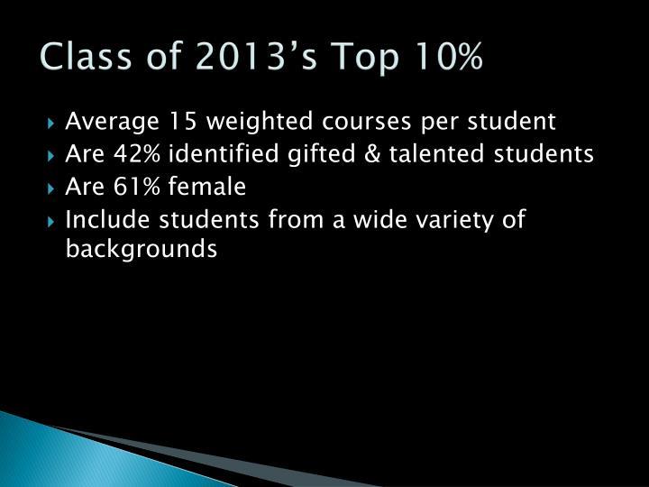 Class of 2013's Top 10%