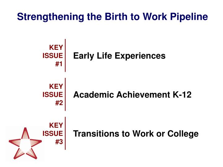 Strengthening the Birth to Work Pipeline