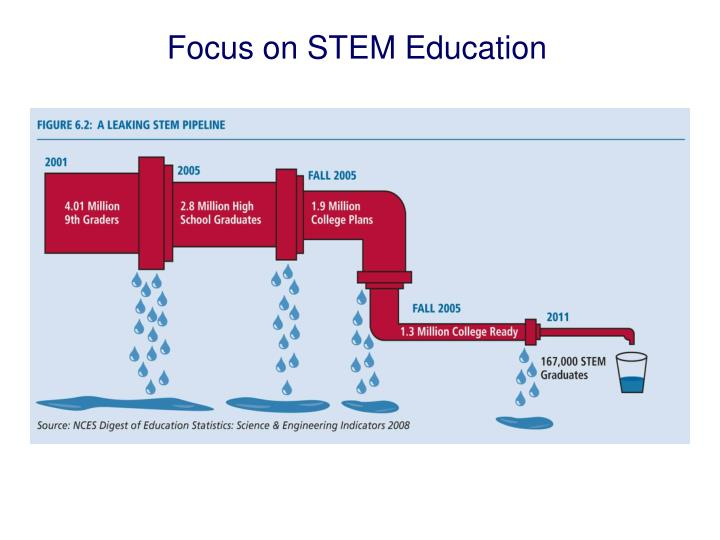 Focus on STEM Education