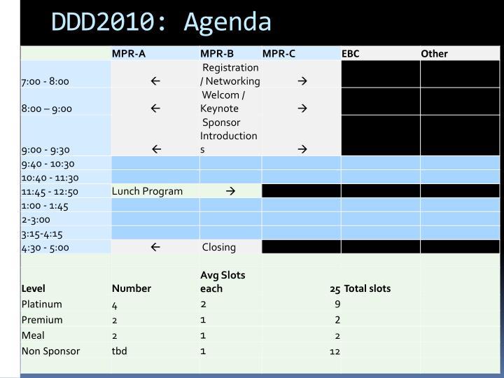 DDD2010: Agenda