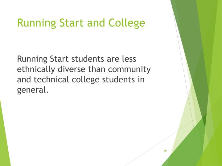 Running Start and College