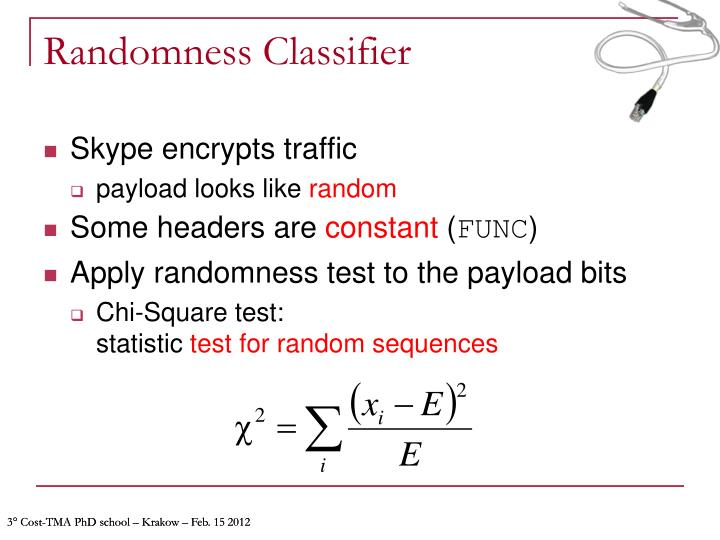 Randomness Classifier