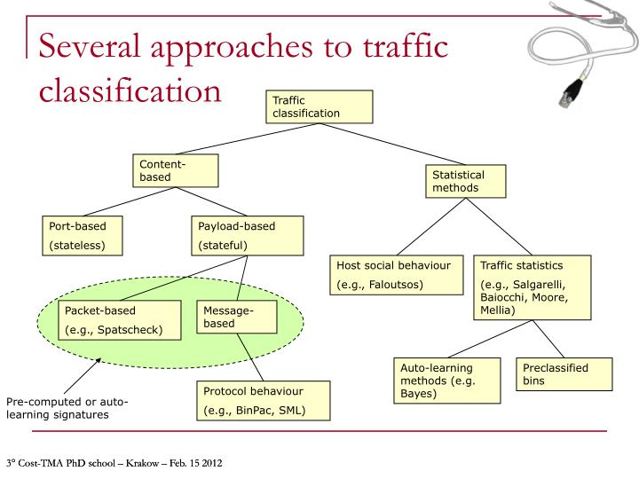 Several approaches to traffic classification