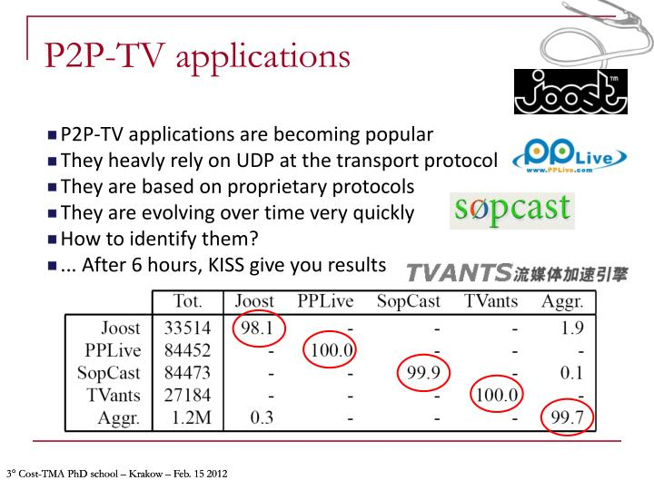 P2P-TV applications