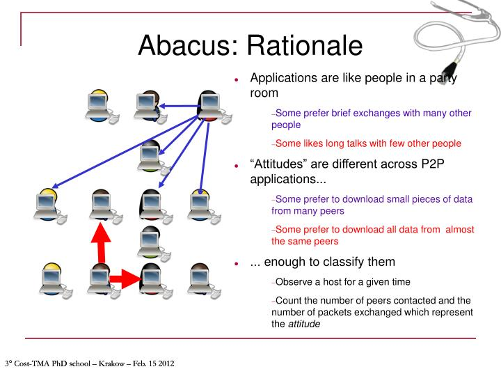 Abacus: Rationale