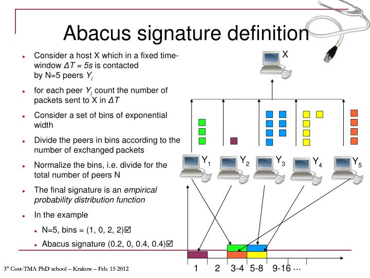 Abacus signature definition