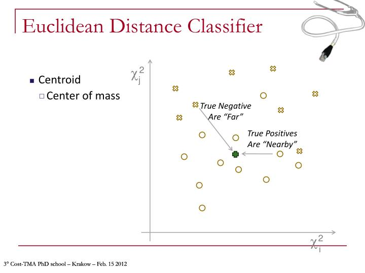 Euclidean Distance Classifier