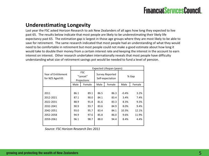 Underestimating Longevity