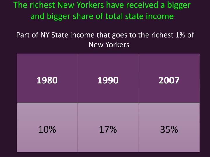 The richest New Yorkers have received a bigger