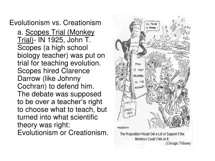 Evolutionism vs. Creationism
