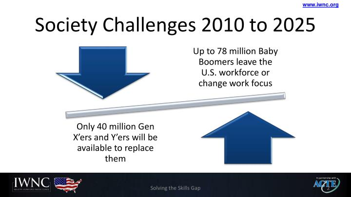 Society challenges 2010 to 2025