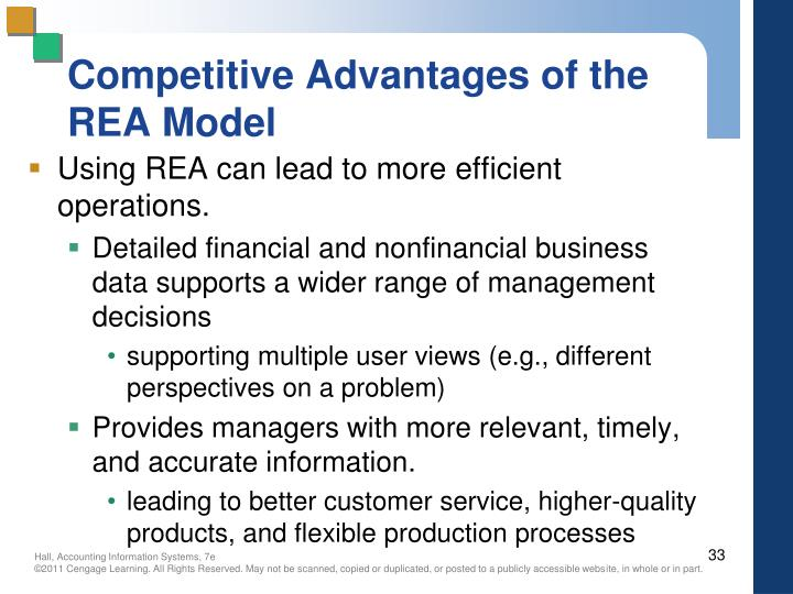 Competitive Advantages of the