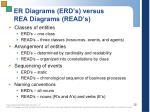 er diagrams erd s versus rea diagrams read s