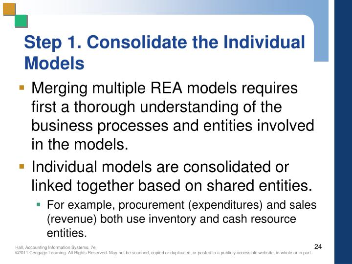 Step 1. Consolidate the Individual Models
