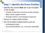 step 1 identify the event entities